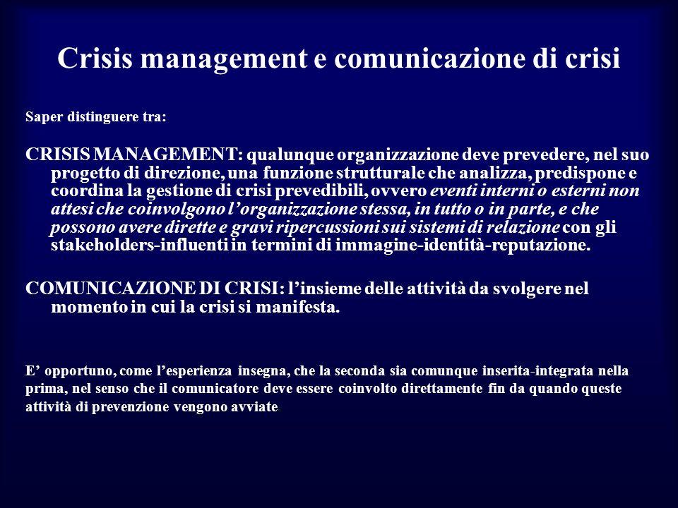 Crisis management e comunicazione di crisi
