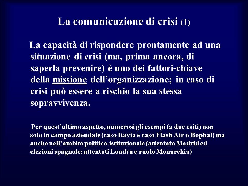 La comunicazione di crisi (1)