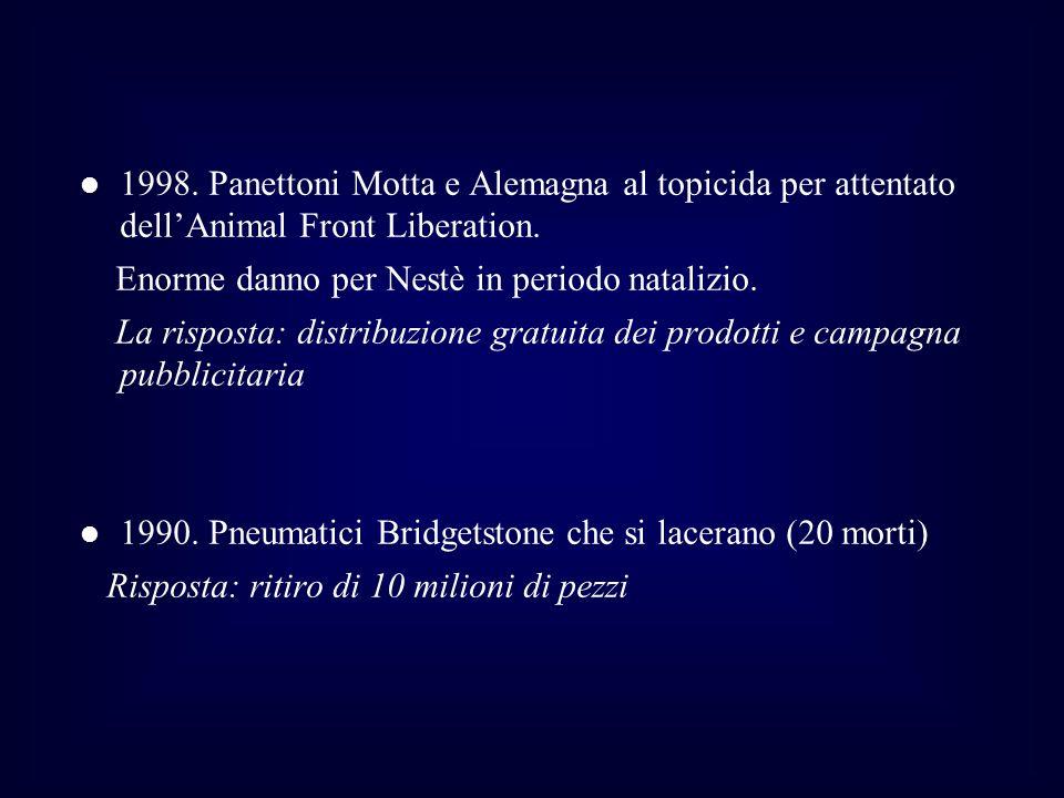 1998. Panettoni Motta e Alemagna al topicida per attentato dell'Animal Front Liberation.