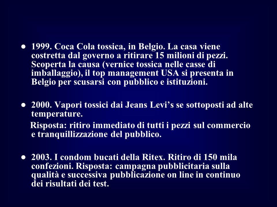 1999. Coca Cola tossica, in Belgio