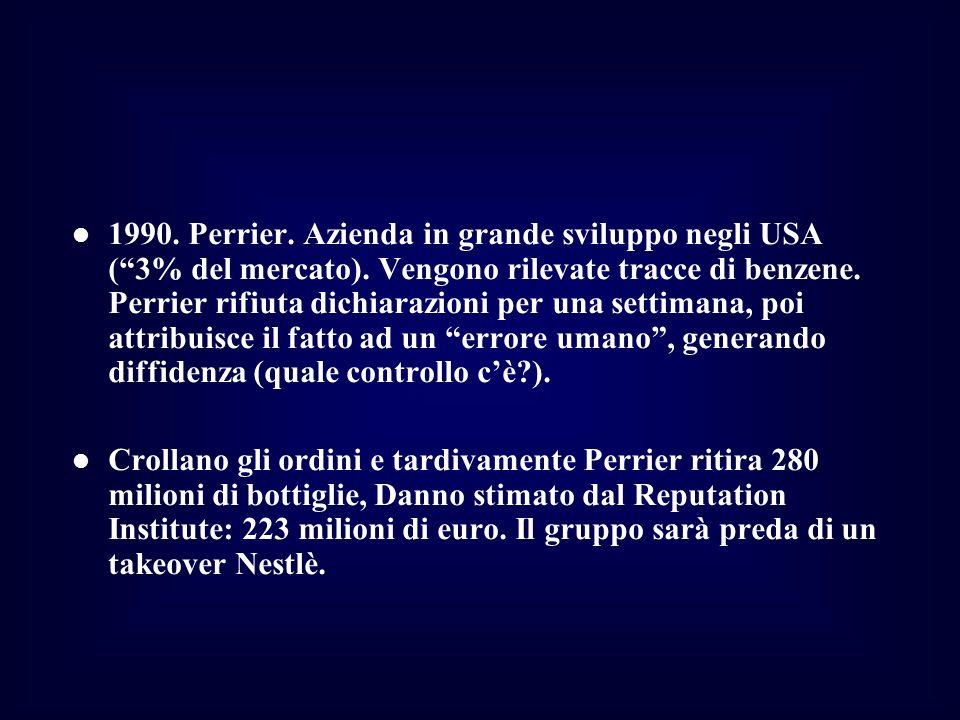 1990. Perrier. Azienda in grande sviluppo negli USA ( 3% del mercato)