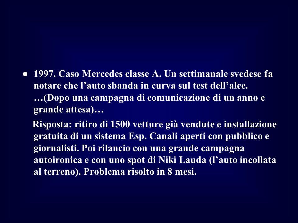 1997. Caso Mercedes classe A. Un settimanale svedese fa notare che l'auto sbanda in curva sul test dell'alce. …(Dopo una campagna di comunicazione di un anno e grande attesa)…