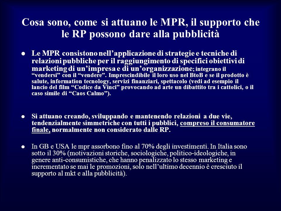 Cosa sono, come si attuano le MPR, il supporto che le RP possono dare alla pubblicità