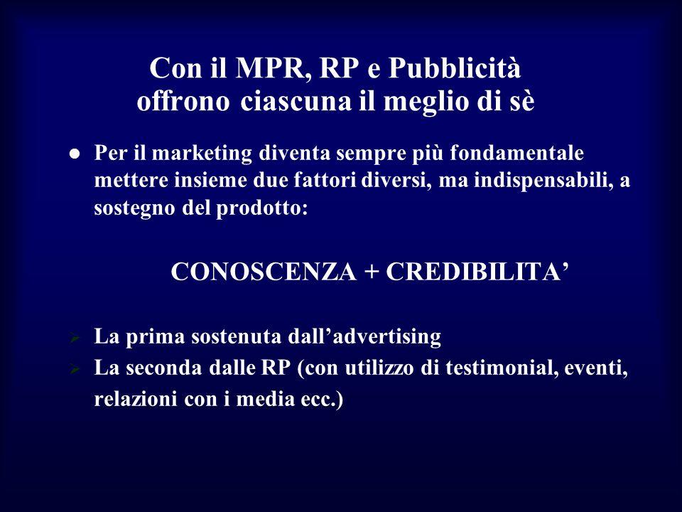 Con il MPR, RP e Pubblicità offrono ciascuna il meglio di sè