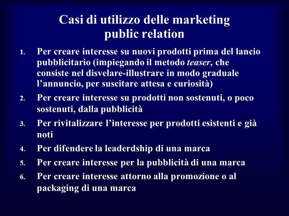 Casi di utilizzo delle marketing public relation