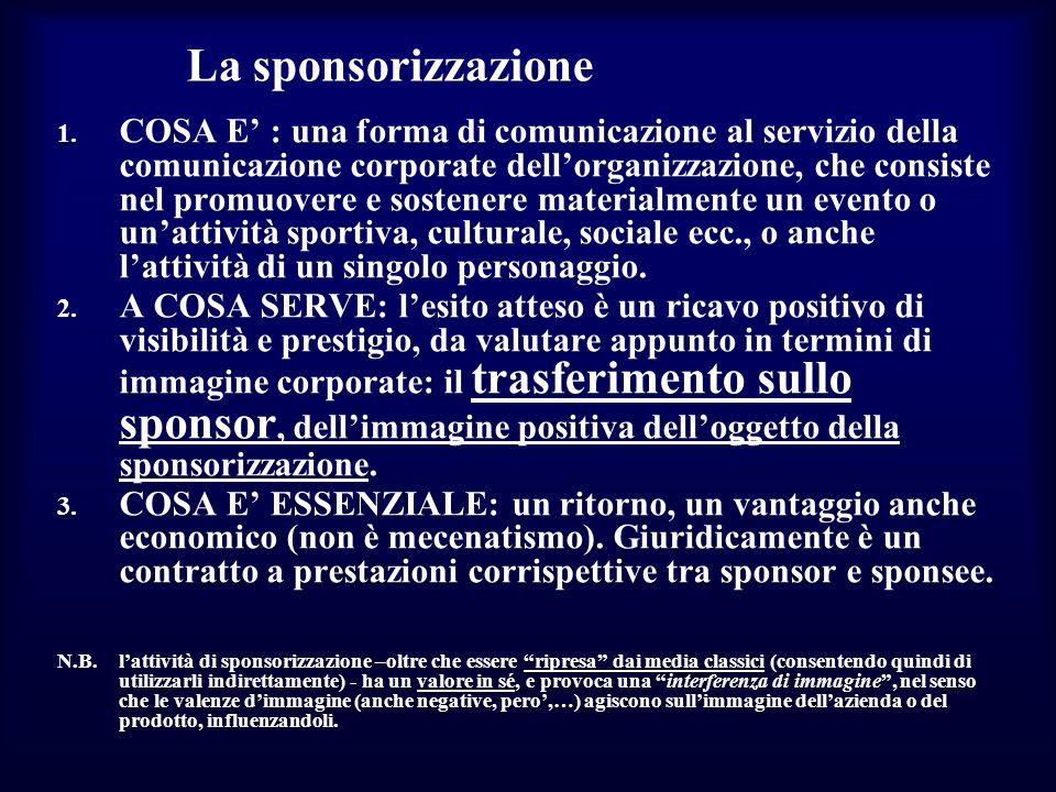 La sponsorizzazione