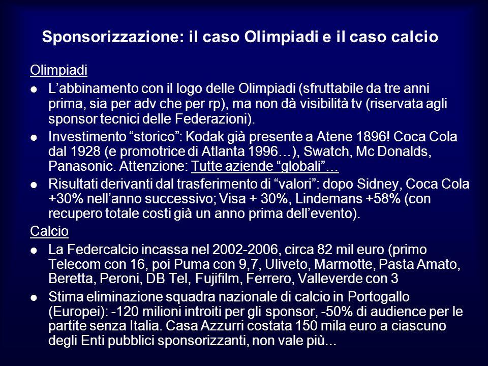 Sponsorizzazione: il caso Olimpiadi e il caso calcio