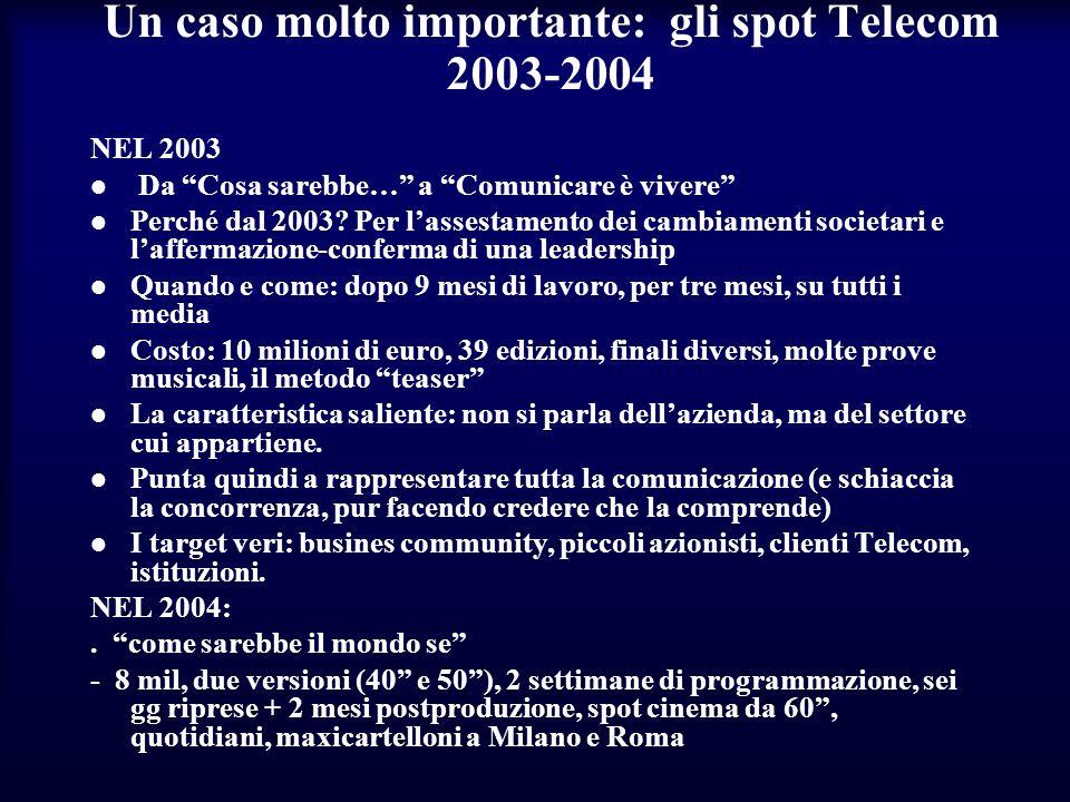 Un caso molto importante: gli spot Telecom 2003-2004