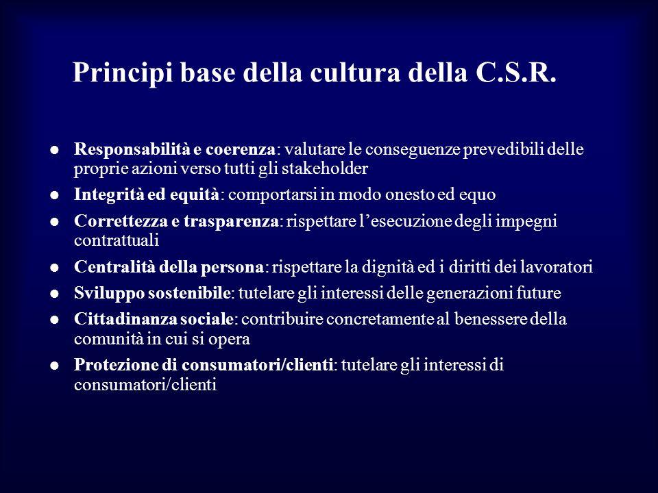 Principi base della cultura della C.S.R.
