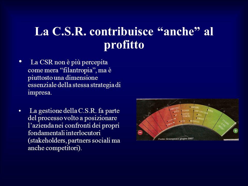 La C.S.R. contribuisce anche al profitto