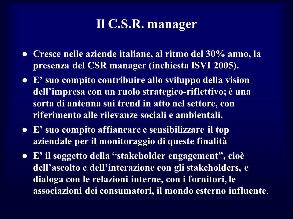 Il C.S.R. manager Cresce nelle aziende italiane, al ritmo del 30% anno, la presenza del CSR manager (inchiesta ISVI 2005).
