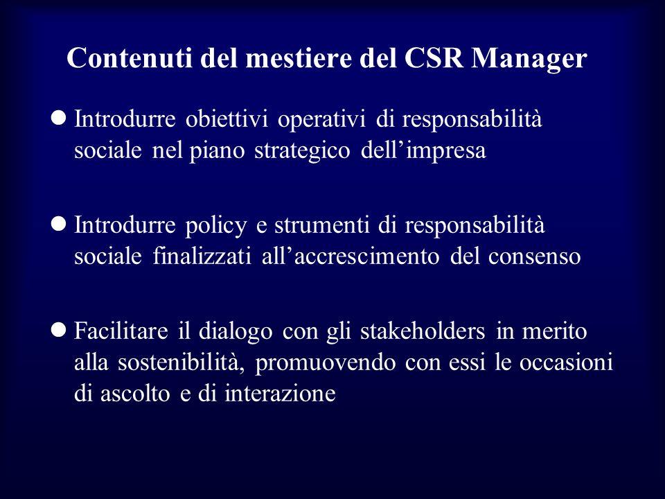 Contenuti del mestiere del CSR Manager