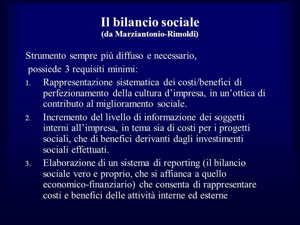 Il bilancio sociale (da Marziantonio-Rimoldi)