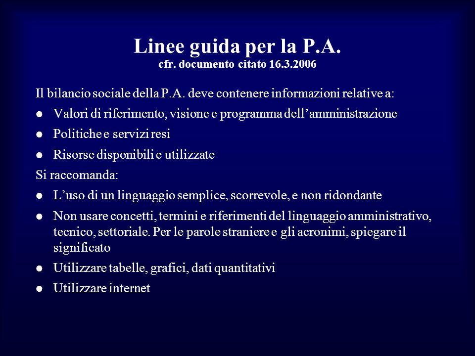 Linee guida per la P.A. cfr. documento citato 16.3.2006