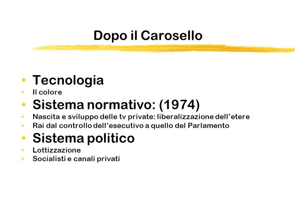 Dopo il Carosello Tecnologia Sistema normativo: (1974)