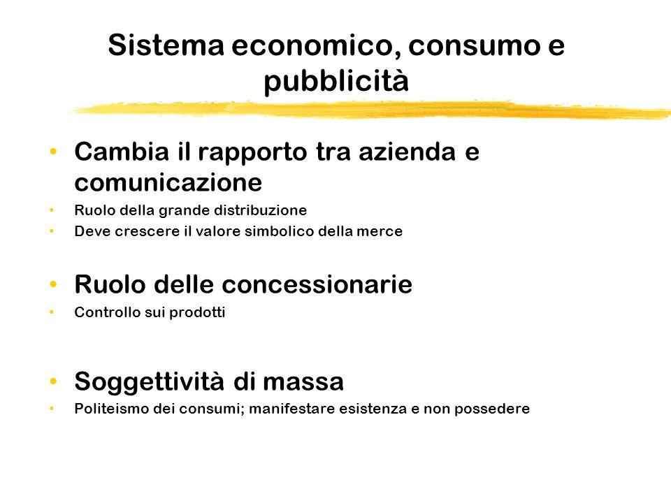 Sistema economico, consumo e pubblicità