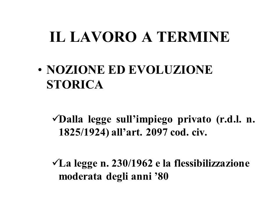 IL LAVORO A TERMINE NOZIONE ED EVOLUZIONE STORICA