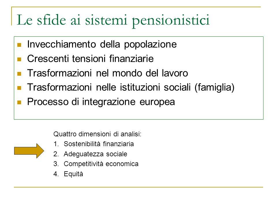 Le sfide ai sistemi pensionistici
