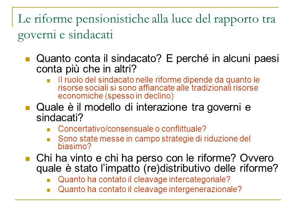 Le riforme pensionistiche alla luce del rapporto tra governi e sindacati