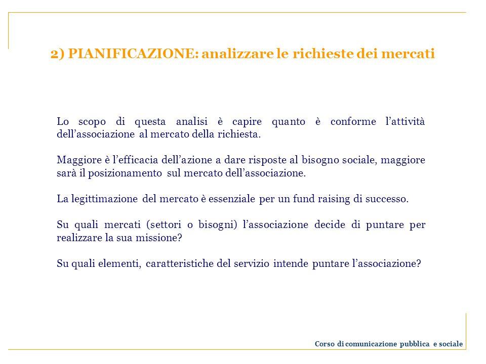 2) PIANIFICAZIONE: analizzare le richieste dei mercati