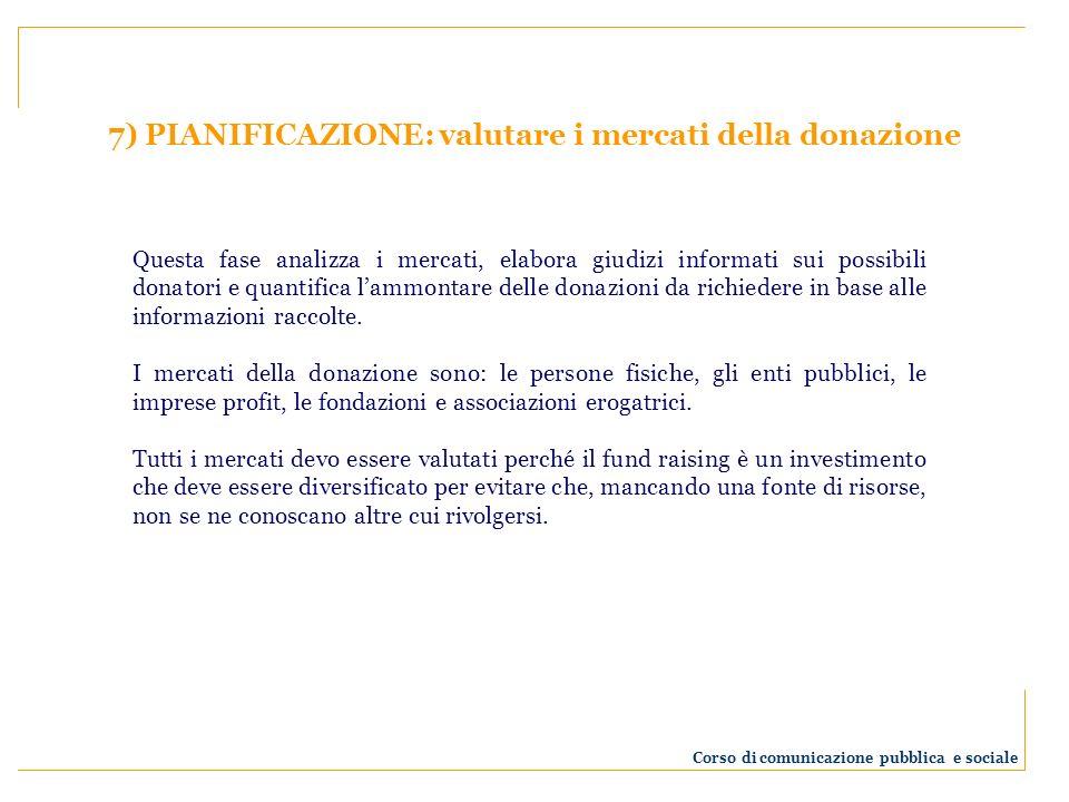 7) PIANIFICAZIONE: valutare i mercati della donazione