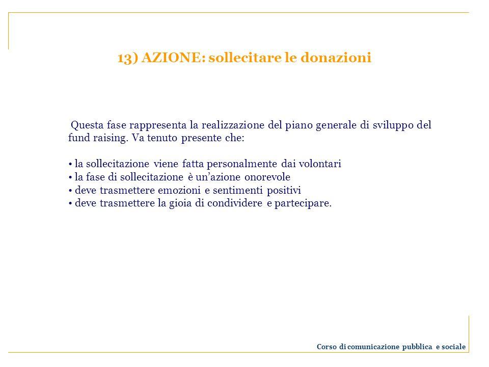 13) AZIONE: sollecitare le donazioni