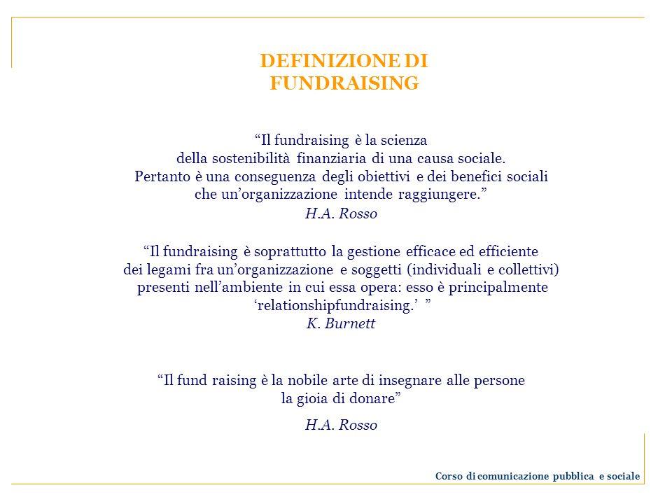 DEFINIZIONE DI FUNDRAISING