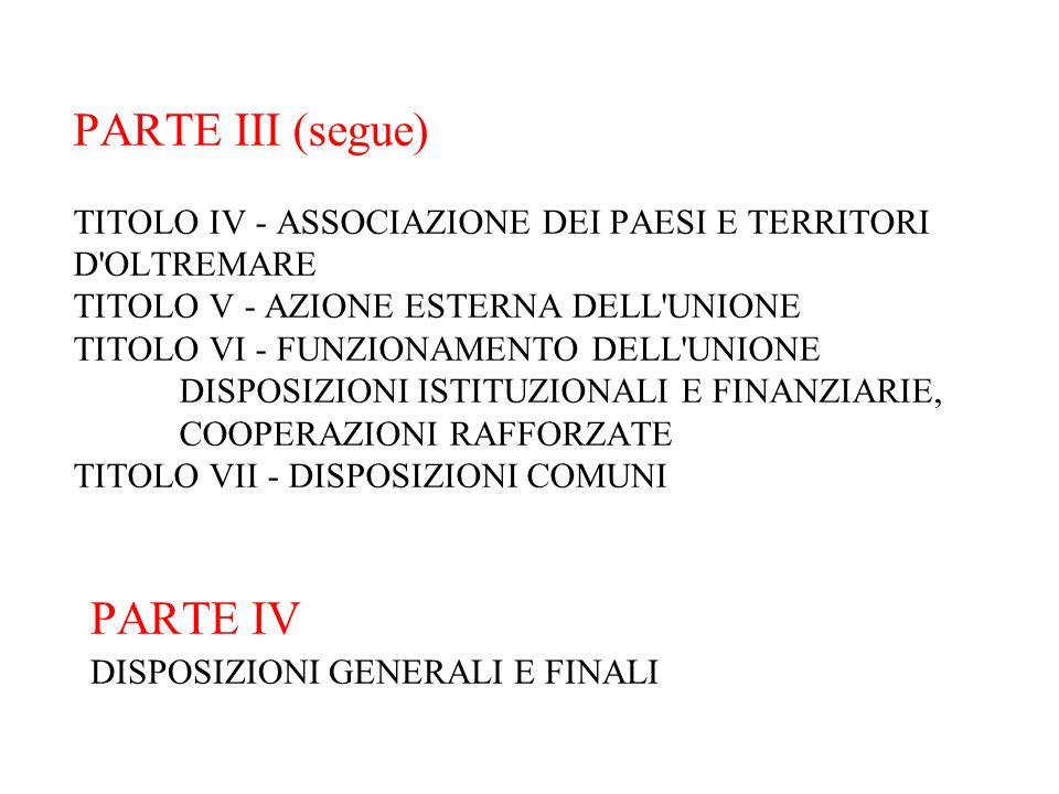 PARTE III (segue) TITOLO IV - ASSOCIAZIONE DEI PAESI E TERRITORI D OLTREMARE TITOLO V - AZIONE ESTERNA DELL UNIONE TITOLO VI - FUNZIONAMENTO DELL UNIONE DISPOSIZIONI ISTITUZIONALI E FINANZIARIE, COOPERAZIONI RAFFORZATE TITOLO VII - DISPOSIZIONI COMUNI