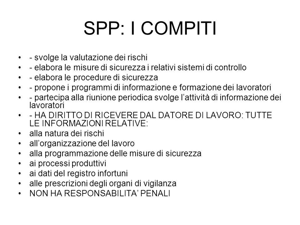 SPP: I COMPITI - svolge la valutazione dei rischi