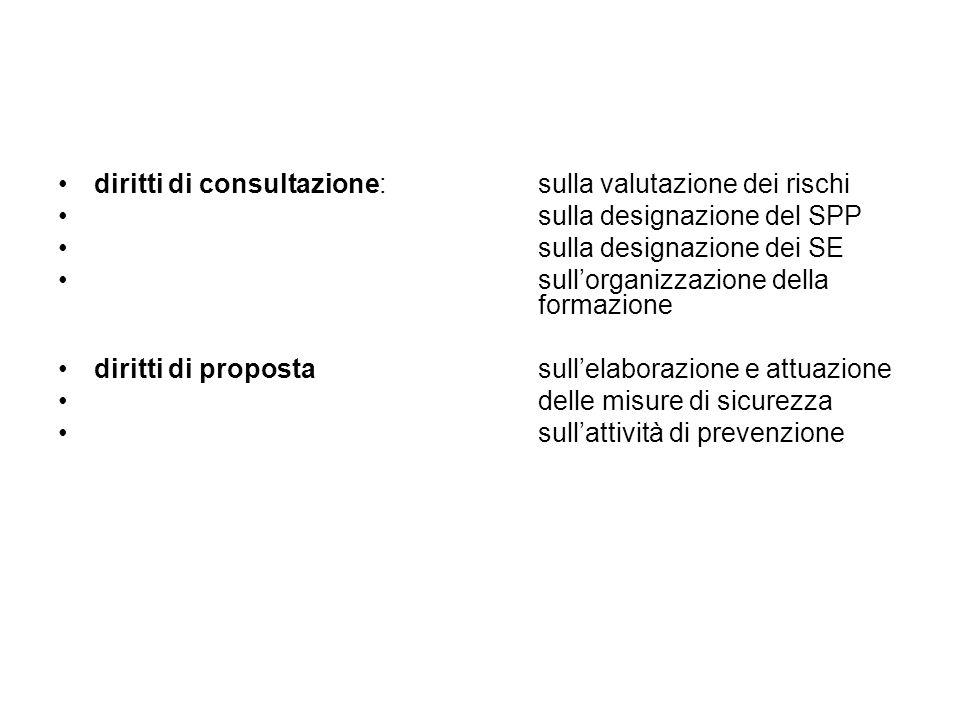 diritti di consultazione: sulla valutazione dei rischi