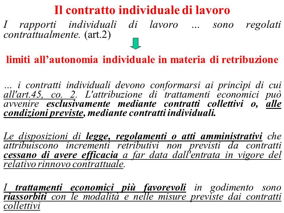 Il contratto individuale di lavoro
