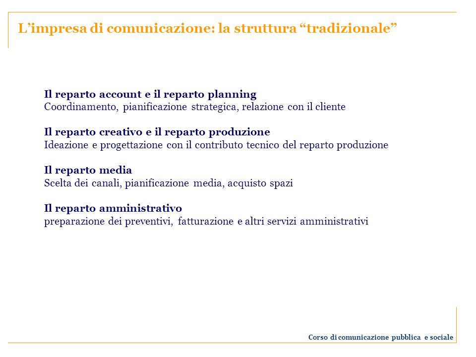 L'impresa di comunicazione: la struttura tradizionale