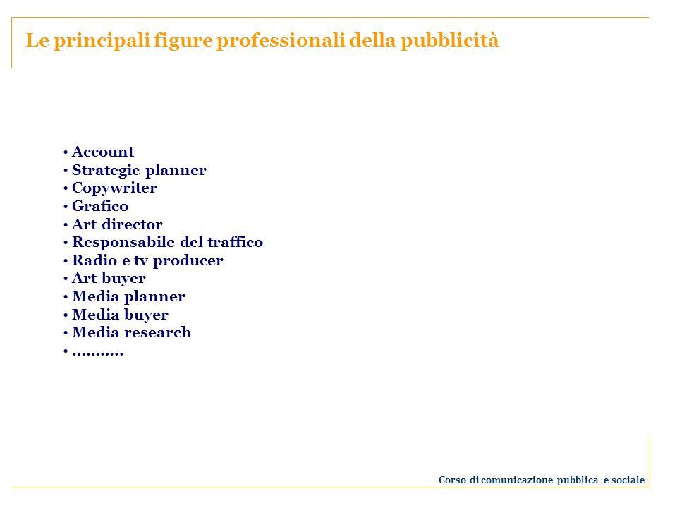 Le principali figure professionali della pubblicità