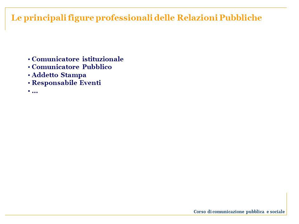 Le principali figure professionali delle Relazioni Pubbliche