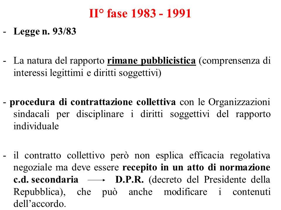 II° fase 1983 - 1991- Legge n. 93/83. - La natura del rapporto rimane pubblicistica (comprensenza di interessi legittimi e diritti soggettivi)