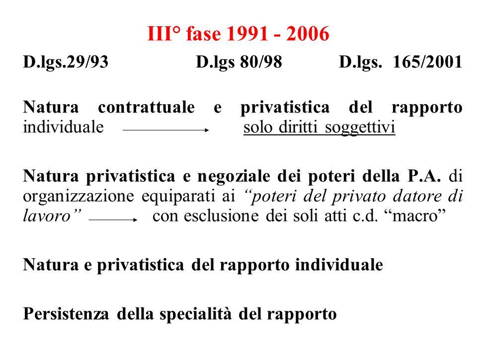 III° fase 1991 - 2006 D.lgs.29/93 D.lgs 80/98 D.lgs. 165/2001