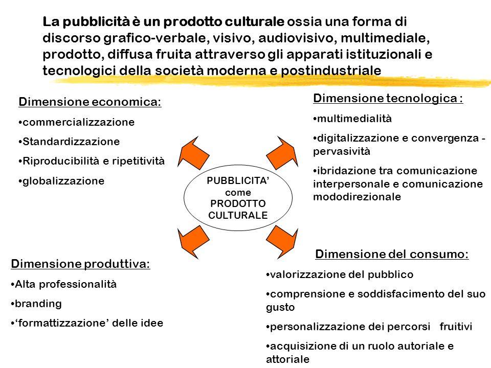 PUBBLICITA' come PRODOTTO CULTURALE