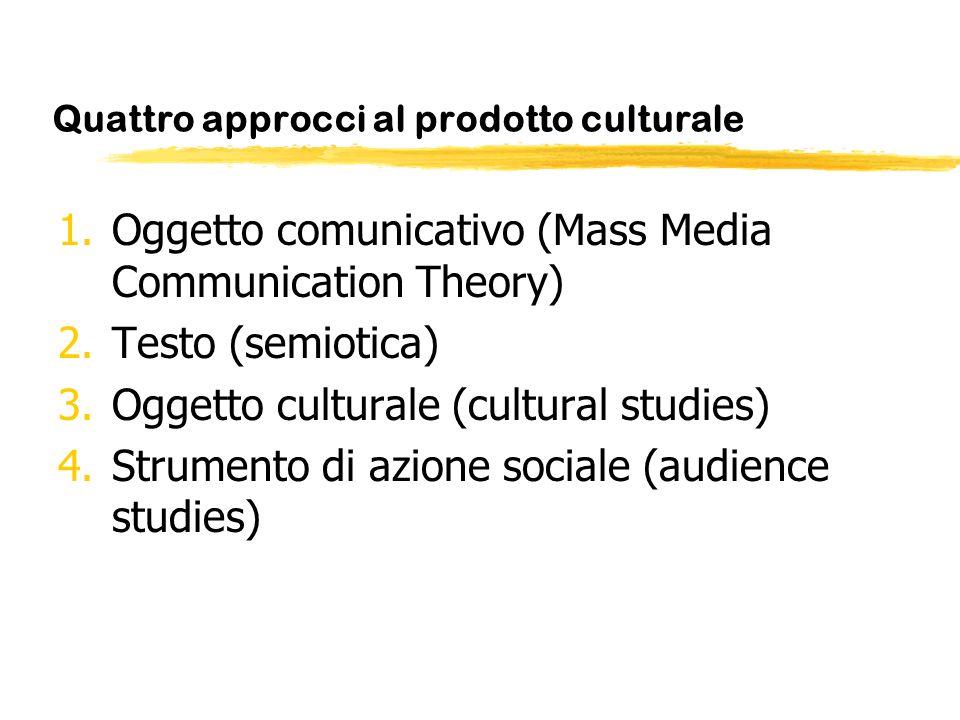 Quattro approcci al prodotto culturale