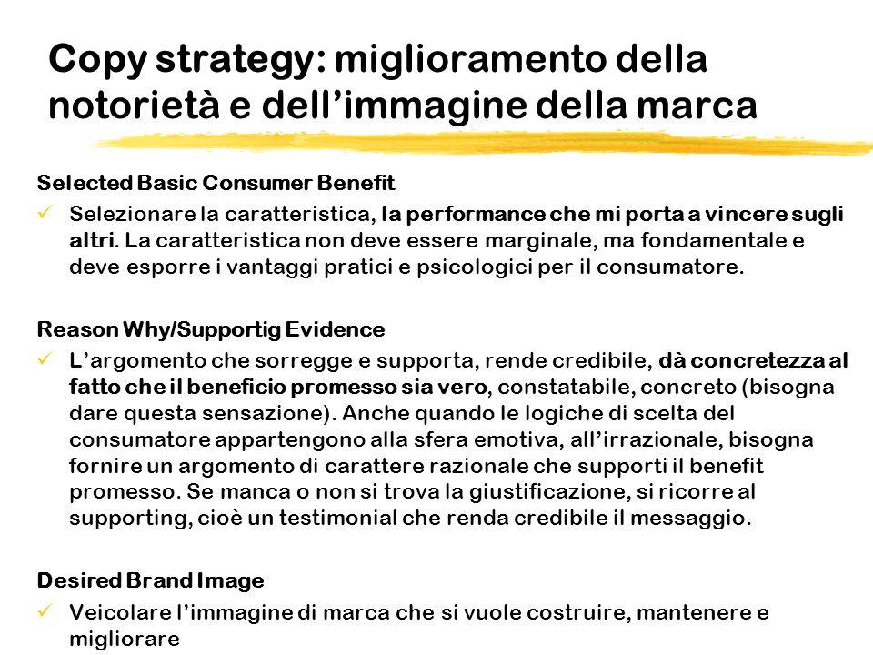Copy strategy: miglioramento della notorietà e dell'immagine della marca
