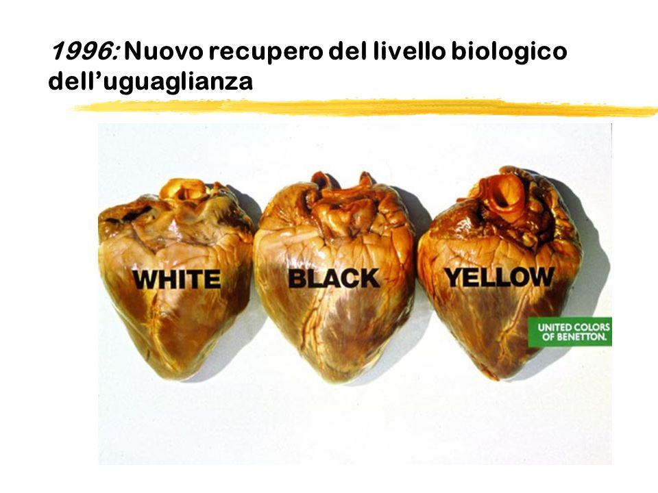 1996: Nuovo recupero del livello biologico dell'uguaglianza