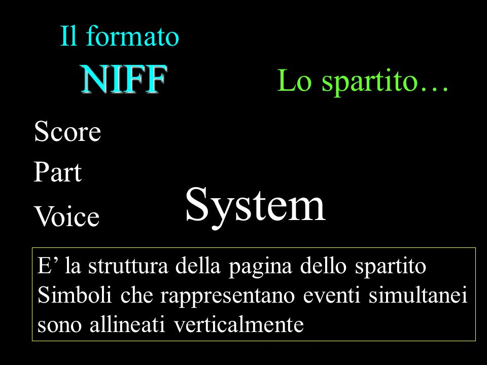 System Lo spartito… Il formato NIFF Score Part Voice