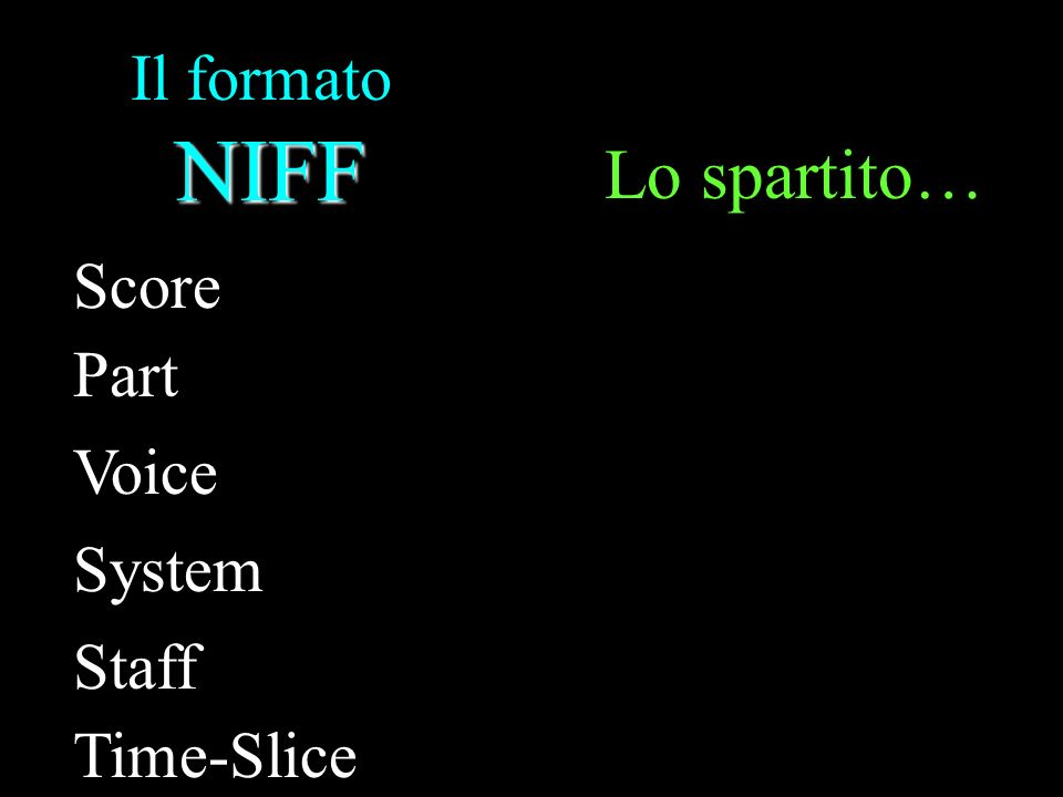 Il formato NIFF Lo spartito… Score Part Voice System Staff Time-Slice