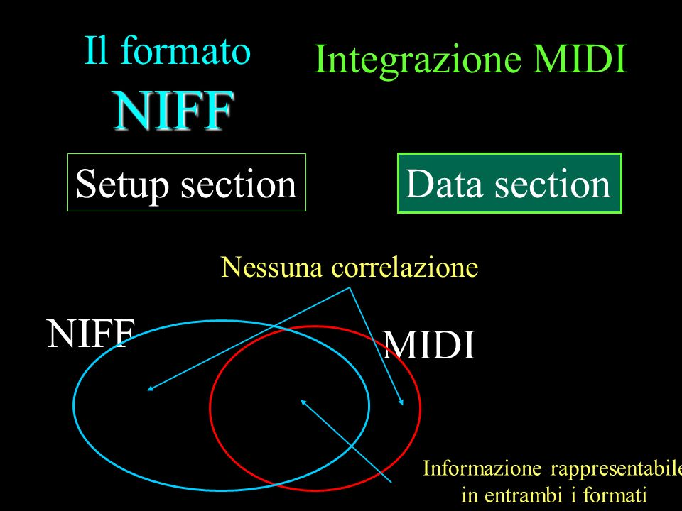 Informazione rappresentabile in entrambi i formati