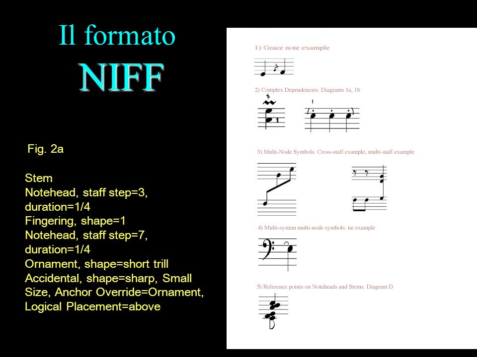 Il formato NIFF Fig. 2a Stem Notehead, staff step=3, duration=1/4