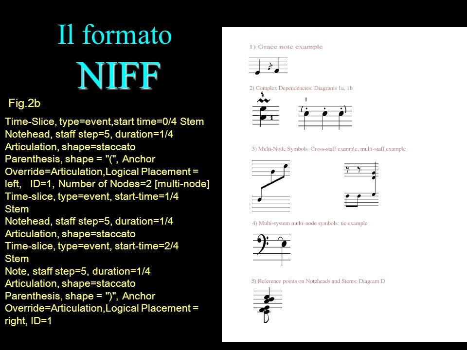 Il formato NIFF Fig.2b. Time-Slice, type=event,start time=0/4 Stem Notehead, staff step=5, duration=1/4 Articulation, shape=staccato.