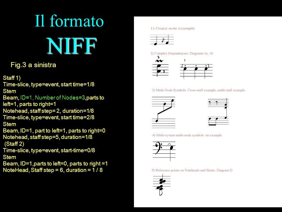 Il formato NIFF Fig.3 a sinistra Staff 1)