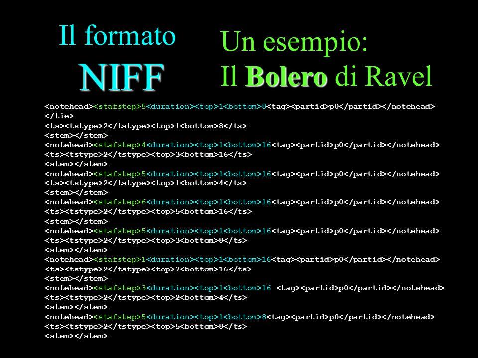 Un esempio: Il Bolero di Ravel
