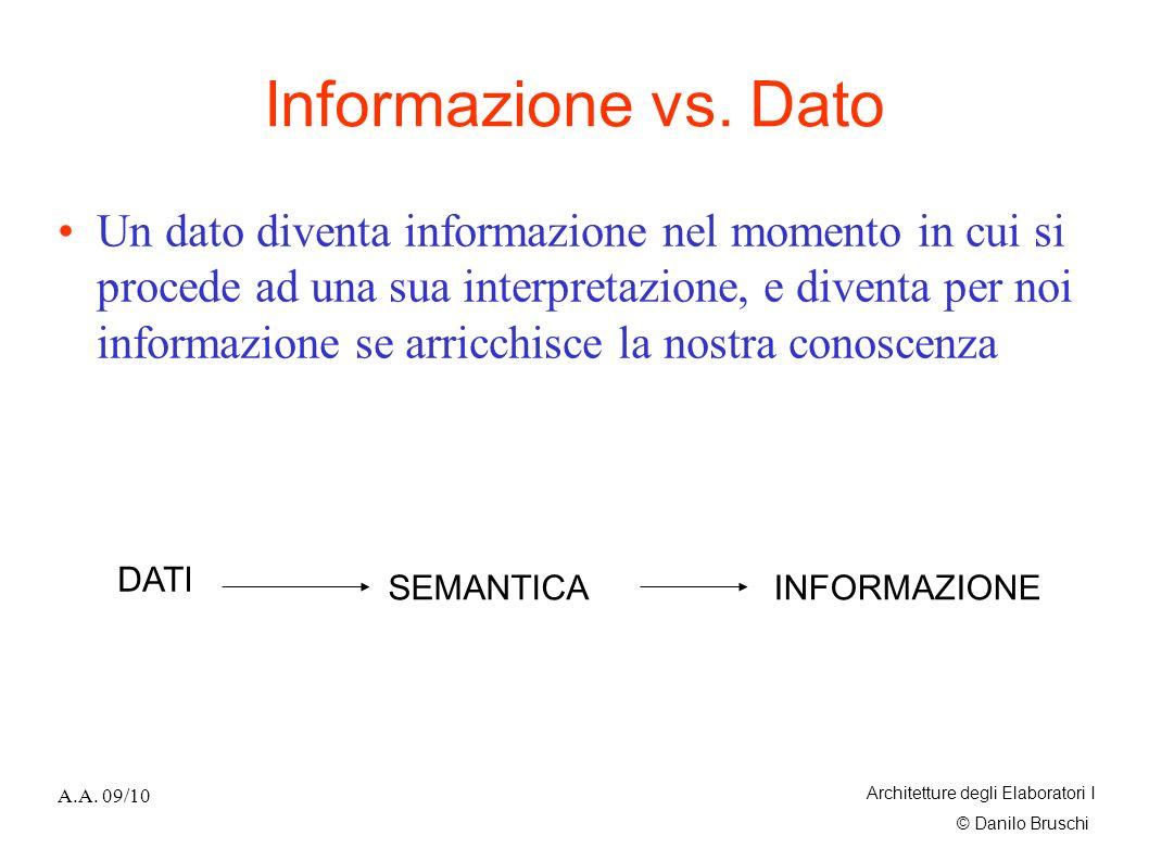Informazione vs. Dato