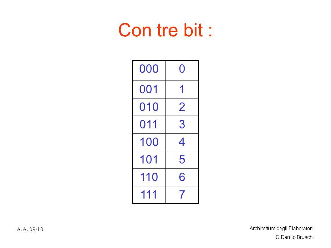 Con tre bit : 000. 001. 1. 010. 2. 011. 3. 100. 4. 101. 5. 110. 6. 111. 7. A.A. 09/10.