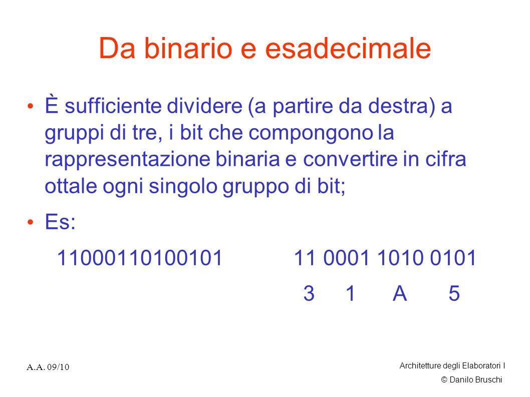 Da binario e esadecimale